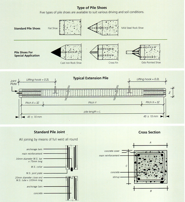 EC Piles Technical Drawing
